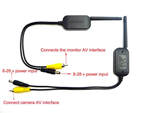Accfly 2.4G 0.2W big power Wireless Video Transmitter & Receiver for Vehicle Backup Camera / Front Car Camera