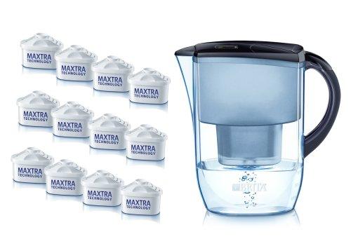 Tischwasserfilter Testsieger thumbnail