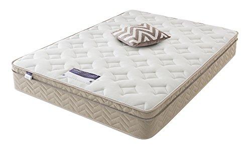 schaumstoff matratze online kaufen. Black Bedroom Furniture Sets. Home Design Ideas