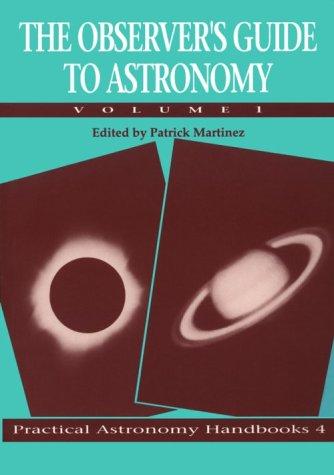 Best Amateur Telescope