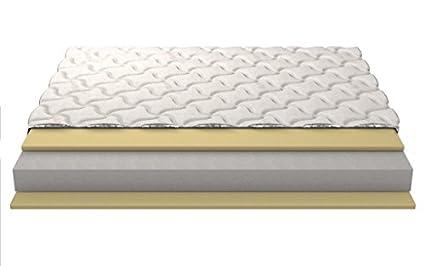 Memory Foam-Matratze Visco POSH Schaum mit doppelter VISCO Schaum und High Resilience Polyurethan-Schaum 18 cm 3-Schicht gesteppt Silver decken 180x200 cm