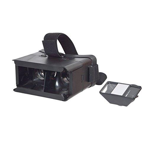 3D映像とってみるセット VR3DCRP5 サンコーレアモノショップ