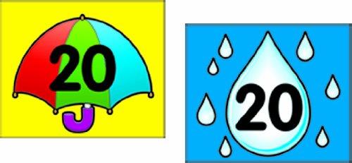 Carson Dellosa Umbrella/Raindrop Calendar Cover-Up (5447) (Number Cards For Calendar compare prices)