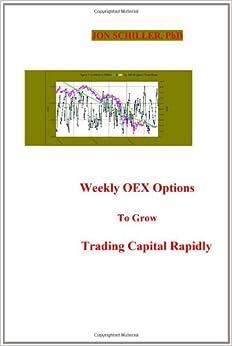 Oex option trading strategies