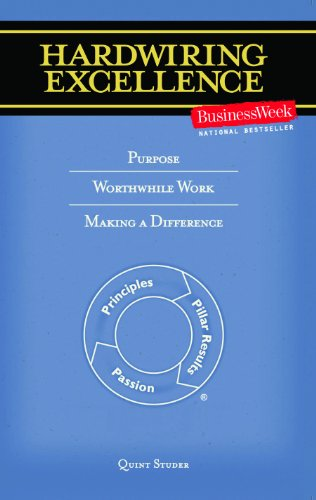 Hardwiring Excellence: Purpose, Worthwhile Work, Making a...
