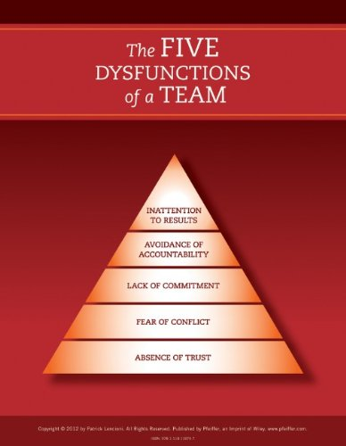 lencioni five dysfunctions of a team pdf