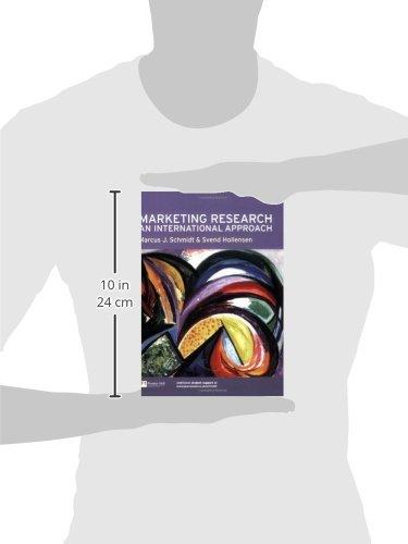 Marketing Research:An International Approach