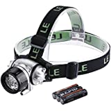 LE LED Headlamp, flashlight, 4 modes, LED Headlamps, Battery poweredHands-free Camping Headlight, 3 AAA Batteries Included