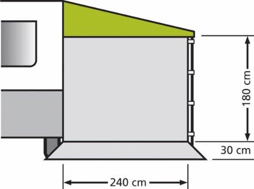 wohnwagen fenster preisvergleiche erfahrungsberichte und kauf bei nextag. Black Bedroom Furniture Sets. Home Design Ideas