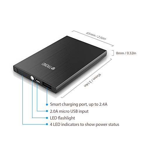 Trond-Air-4000-mAh-Power-Bank