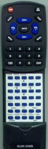 SANYO Replacement Remote Control for PLCXE40, PLCXU76, 9450848538, CXVB, 6450848537