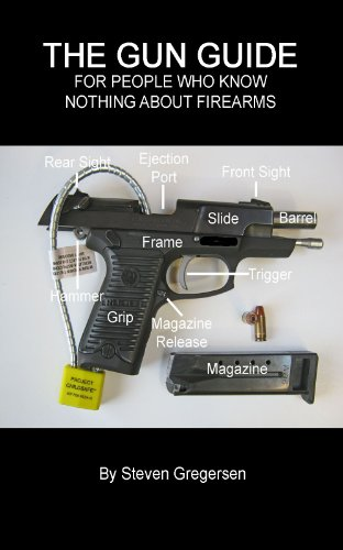 The Gun Guide for People Who Know Nothing About Firearms