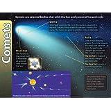 Comets Chart, Art Print, ©Spaceshots