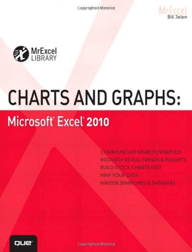 Charts and Graphs: Microsoft Excel 2010 (MrExcel Library)