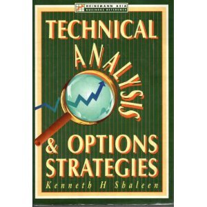 Technical Analysis & Options Strategies