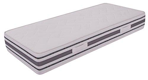 Materasso Zaza' singolo 80x190 memory + waterfoam alto 18 cm rivestimento Bayscent