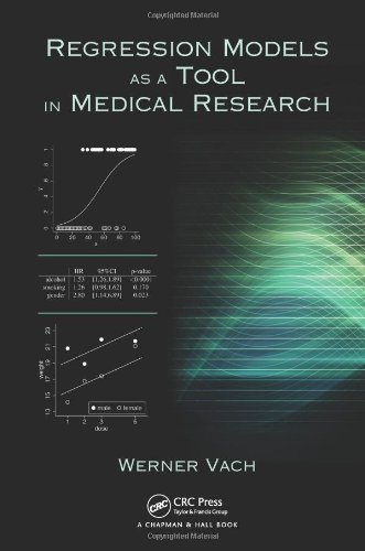 Regression Models as a Tool in Medical Research