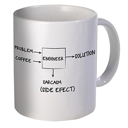 Best funny gift - 11OZ Coffee Mug - Engineer, problem, solution, sarcasm - Perfect for birthday, men, women, present for him, her, dad, son, daughter, sister, brother, wife, husband or friend.