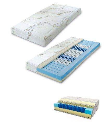 Mattress Spaldin Tubes Memory Foam Mattress Size Queen