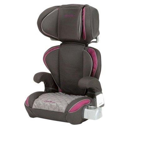 Seat Belt Height