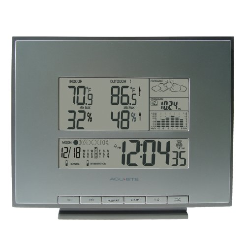 Buy Chaney Instrument Wireless Weather Station