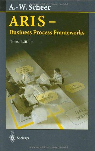ARIS  -  Business Process Frameworks