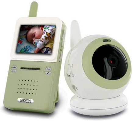 Wireless Camera With Monitor
