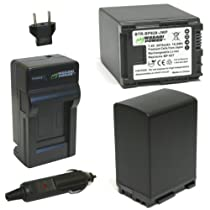 Wasabi Power Battery (2-Pack) and Charger for Canon BP-828 and Canon VIXIA HF G30, XA20, XA25