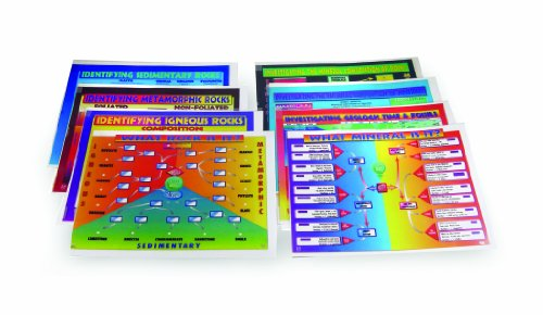 American Educational Metamorphic Rock Chart Transparency Set