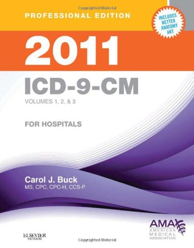 Icd 9 Code For Colon Cancer