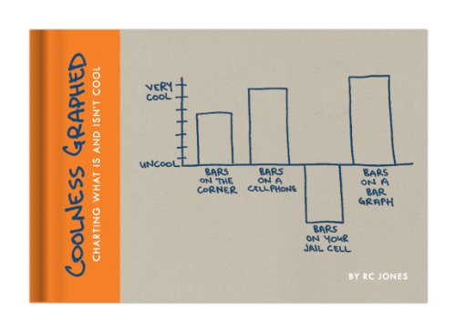 Knock Knock Coolness Graphed