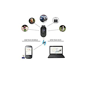 Gps Locator For Car in addition 8291 Best Gps Fleet Tracking Systems besides Rgsuae as well Sourcingbay Lk106 Review I Love Idea Of besides Smoke Detector Hidden Camera. on best vehicle gps tracking device