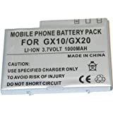 Li-Ion Battery Power for Sharp GX10 GX10i GX20