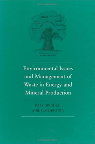 Environmental Issues & Management Was