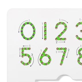 Number Magnatab Detail