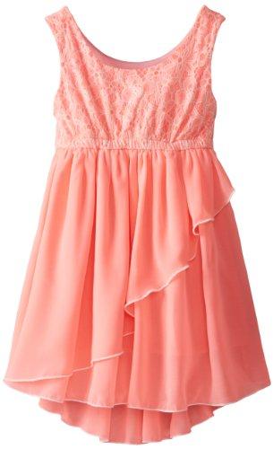 Baby Girl Spring Dresses