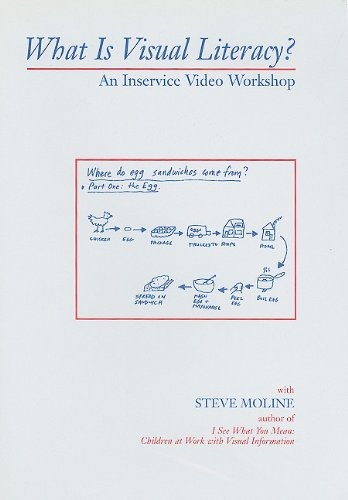 What Is Visual Literacy? (DVD): An Inservice Video Workshop
