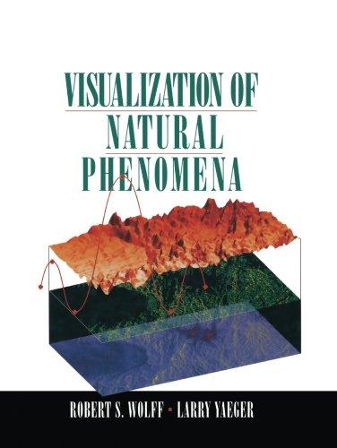 Visualization Of Natural Phenomena