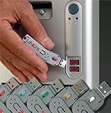 LINDY USBポートブロッカー 4個パック+キー 白色(型番:40454)