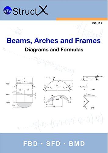 Beams, Arches and Frames: Diagrams and Formulas PDF