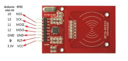 Rfid library arduino download
