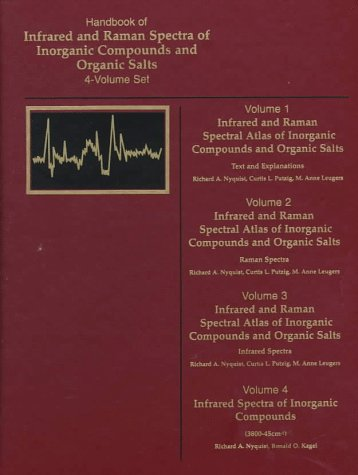 Handbook Of Infrared And Raman Spectra Of Inorganic Compounds And Organic Salts, Four-Volume Set