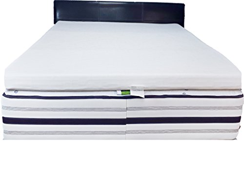 Cost Of Queen Size Mattress
