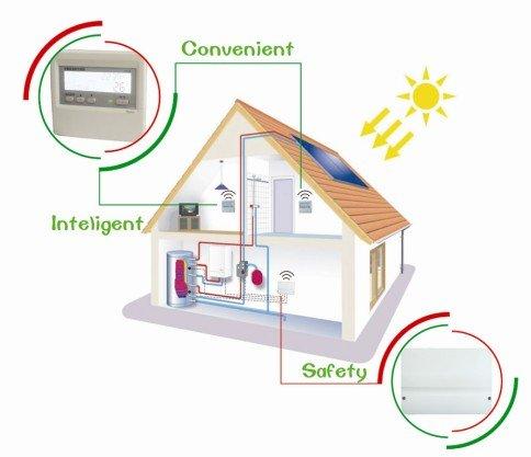 MISOL wireless controller of solar water heater, 100-240v, for separated pressurized solar hot water system/controller wireless di scaldacqua solare/Sistema solare di acqua calda in pressione