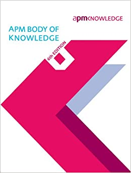 Options trading body of knowledge
