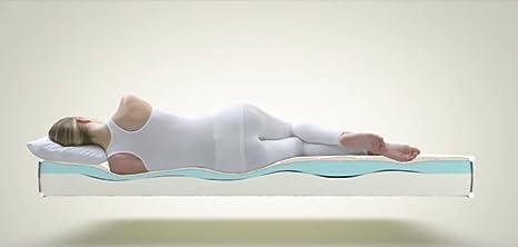 Matelas Body Balance 140x200x20 cm - Mousse à mémoire de forme et Mousse profilée