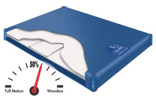 500 St Semi Full Motion Hardside Waterbed Mattress By