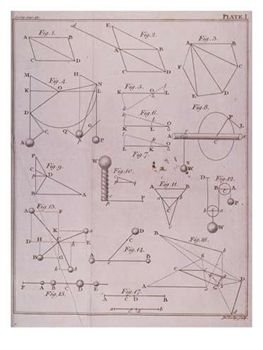 "Plate I, Illustrating Law II from Volume I of Isaace Newton's ""The Mathematical Principles of Natural Philosophy"""