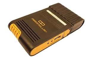 Globalscale DreamPlug 036000291452 GHz Class Linux Server