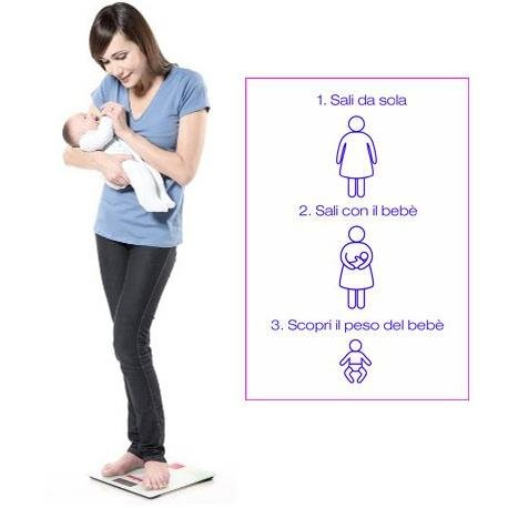 Quaranta Settimane - Bilancia baby & mum